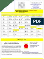 Kanji-List-1 JLPT4