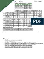 Datas de Cunhagem (Moedas Do Real) - 1994 ~ 2010
