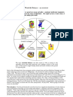 Work Life Balance Overview