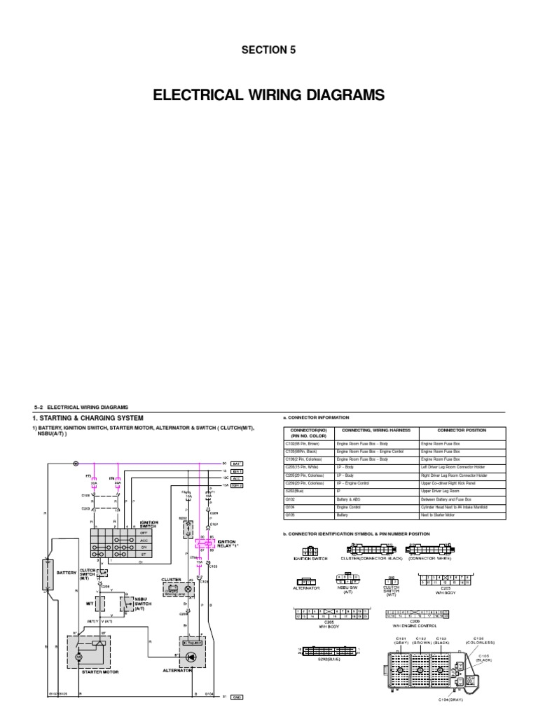 Schematy Daewoo Nubira - All Models | Electrical Connector | Switch