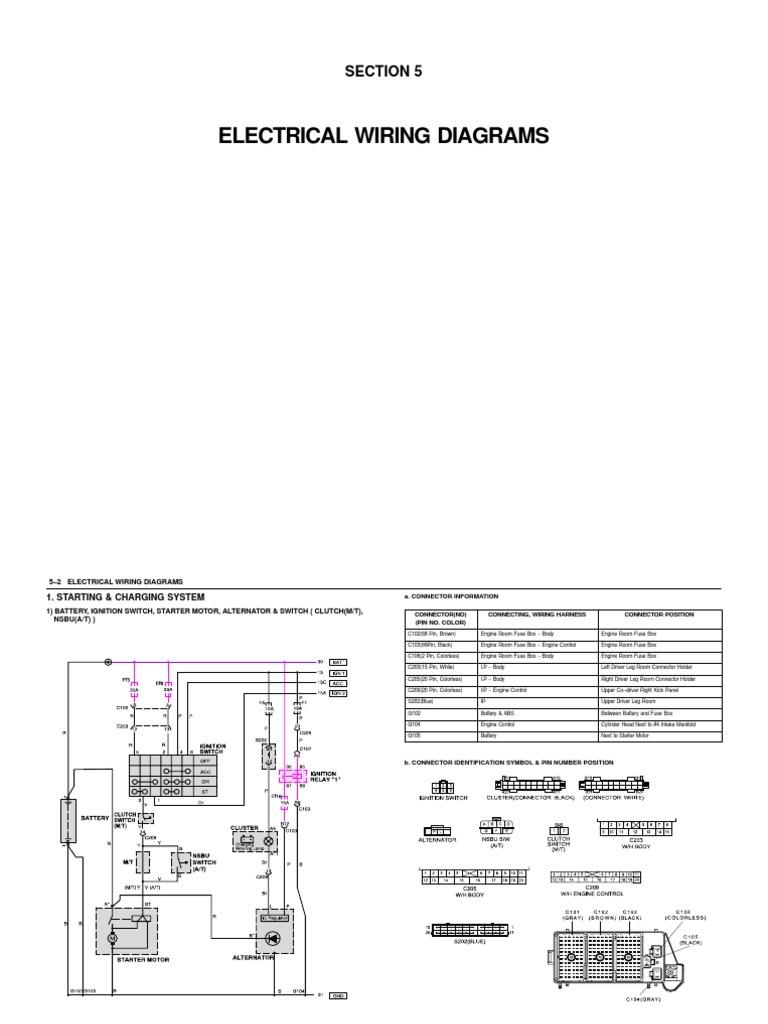 schematy daewoo nubira all models electrical connector switch rh es scribd com daewoo nubira electrical wiring diagram daewoo nubira radio wiring diagram