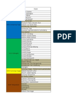 Matrik Profil Pariwisata Daerah