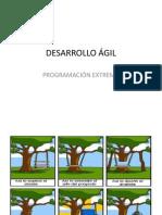 11.DESARROLLO ÁGIL XP