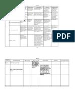 önértékelési eljárások táblázata