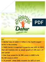 Dabur Internship 403 454
