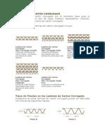 Laminas de Carton Corrugado y Fabricacion Del Papel