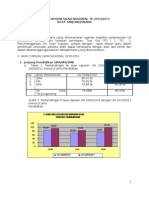 Capaian Ujian Nasional Tanjungpinang 2010/2011