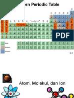 Handout Kimia Dasar 3