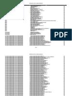 Anexo 4 - Lista IC e SF
