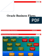 Business FLows_Best Practice