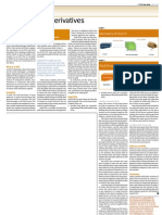 Gold ETFs and Derivatives