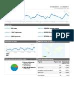 Web Stats May 2011