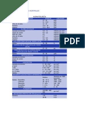 linfocitos valores normales en recien nacidos