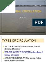 20 Natural Circulation 07