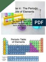 Presentation Chemistry