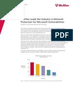 Microsoft Vulnerabilities Coverage - Network IPS_final