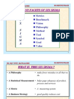 Six Sigma - Prof. Sanjit Ray