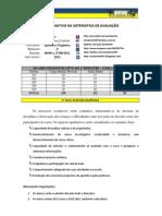 Informativo da Sistema de  Avaliação - Liceu - 2º bimestre - 2011