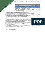 Medidas da Troika a serem tomadas até final 2011