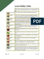 Arcane Legions Special Ability Table 01252011