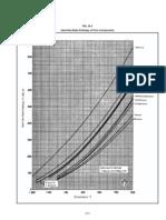 Graficas Entalpia y Entropia - GPSA