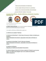 Nuevos Uniformes de La Milicia Auto Guard Ado)
