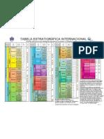 Tabela Estratigráfica Internacional - ICS 2010