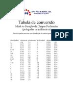 Tabela de Converso Mesh