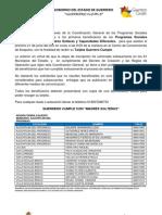 Beneficiarios - Region Tierra Caliente
