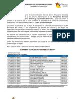 Beneficiarios - Region Costa Chica