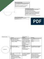 Formato de análisis causa y consecuencia de Ilustración