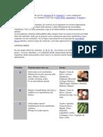 Vitaminas Hidrosolubres y Liposolubres