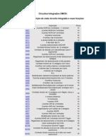 Circuitos Integrados CMOS