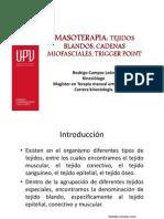 Tejidos Blandos, Cadenas les Trigger Point
