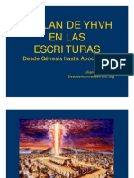 EL PLAN BIBLICO DE YHVH