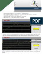 Forex Market Insight 21 June 2011