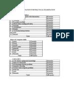 Scheme of Examination for Practical Examination