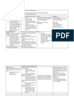 TL3055 PPD Assignment Table.[1]