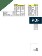 Bank Sheet
