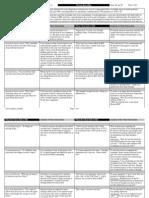 Process Recording- Sample