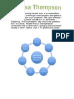 PLN(Personal Learning Network)