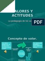 VALORES Y ACTITUDES