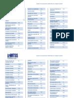 Listado Categorías y Ocupaciones para el Sector Privado