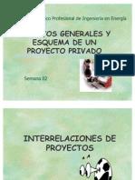 2._esquema_de_un_proyecto_privado