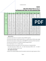 Low Pressure Excel Table - Fuel Gas Code 1999