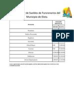 Tabulador de Sueldos de Funcionarios Del Municipio de Elota