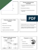procesos electroquimicos industriales