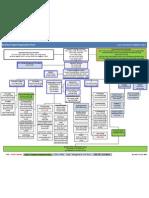 BearBuy Project Organizational Chart