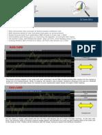 Forex Market Insight 22 June 2011