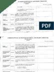 Informe Comunicore 2